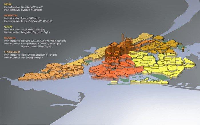 NYC-Housing-Affordability