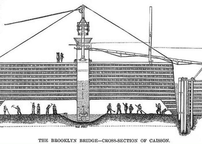 Brooklyn Bridge caisson